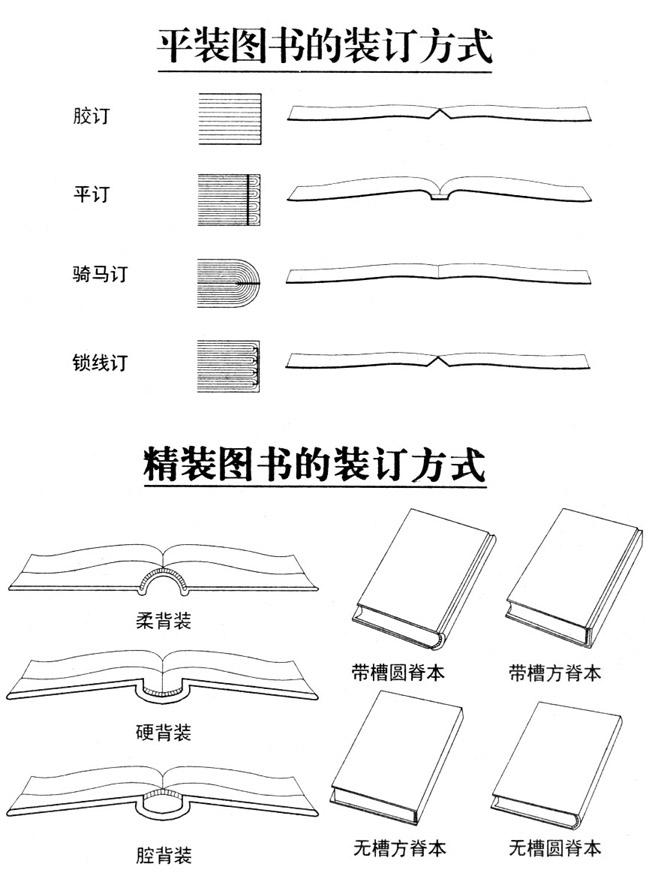 装帧:设计方案是否符合出书意图  二.