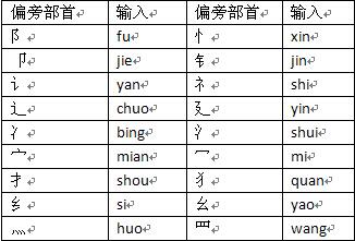 第二种方法,是笔画输入.就是仅通过输入文字构成笔画的拼音首字母