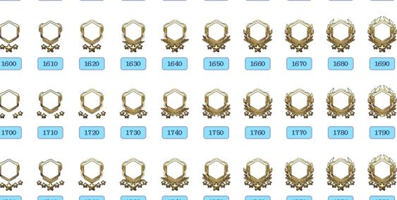 守望先锋集齐190种头像边框需达到1890级