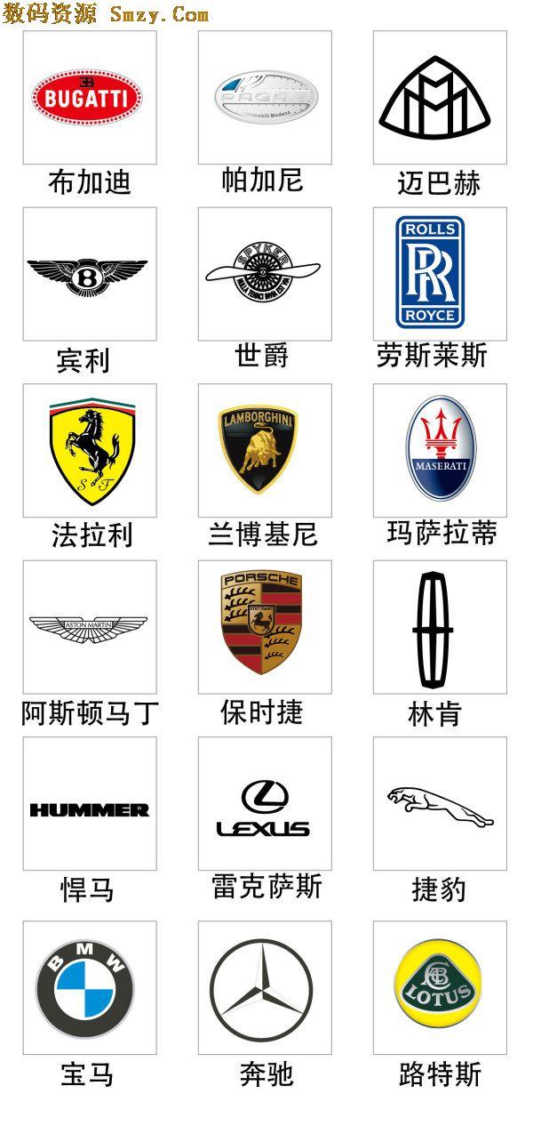 矢量素材,汇集众多品牌车logo标志,大家熟悉的有宾利,劳斯莱斯,法拉利