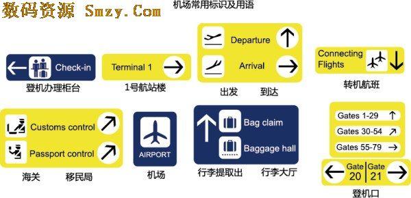 认识机场的常用标识及用语