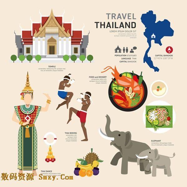 泰国旅行文化元素矢量素材汇集了泰国的服饰,水果,美食,地图和建筑