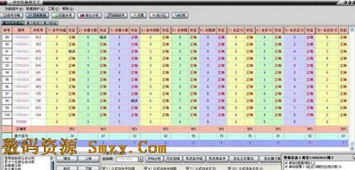 时时彩怎么买才会赢_时时彩赢遍天下 (彩票工具) v4.66 官方最新版