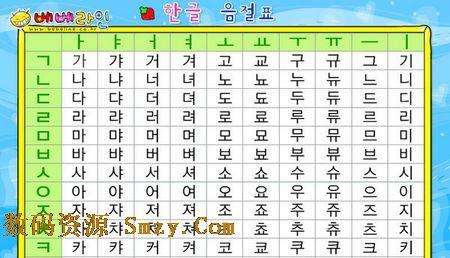 韩语发音器 (韩语发音学习软件) v1.0 绿色版