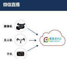 微信直播app安卓版(微信直播手机客户端) v1.0 官方版