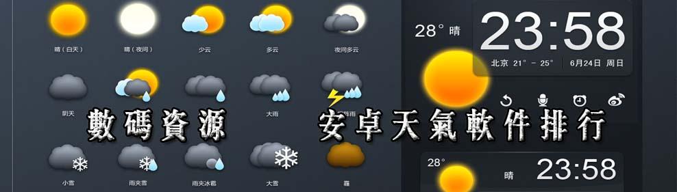 安卓天气软件排行