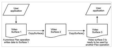 海康威视板卡软件