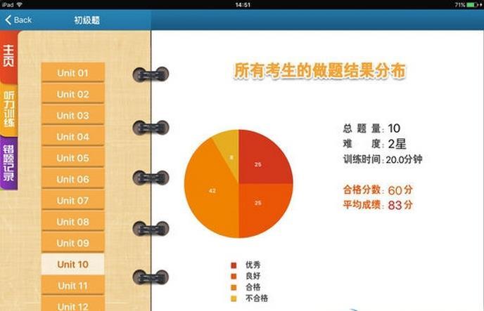 高飞学习初中英语听力app(最专业的英语听力训练)v1.0android版初中学生坠楼天堂岳西图片