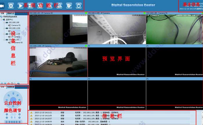 1、电子地图:增加、删除、修改地图及摄像机点; 2、录像存储设置:工作盘、录像时长、定时计划等; 3、实时显示系统资源使用情况; 4、支持以动态域名方式接入摄像机; 5、图像局部放大功能; 6、软件配置的导入及导出; 7、报警时发送电子邮件及FTP文件上传; 8、支持简体、繁体、英文3种界面语言。 9、台方位、镜头、预置位控制,且可用鼠标能直接在图像上控制云台; 10、可调节图像颜色,并可根据网络及系统资源调节视频质量; 11、设备远程设置功能,远程重启/关机; 12、具有设备目录树显示和选取功能,操作方