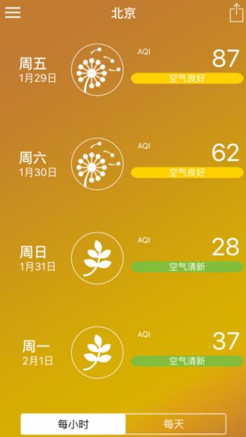 PM2.5预报雾霾苹果版(雾霾指数查询) v1.8 最新版