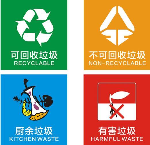 4款垃圾分类标识设计矢量素材
