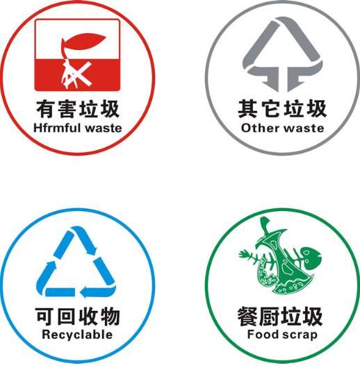 简洁垃圾分类标识宣传广告矢量图片素材