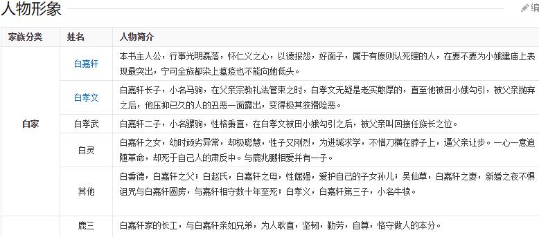 白鹿原电视剧全集百度云演员介绍