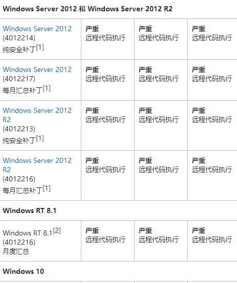微軟MS17-010補丁怎么安裝 怎么用
