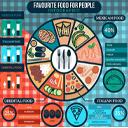 卡通热销食物商务信息图AI素材
