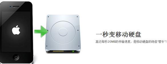 iFunbox MAC版給你