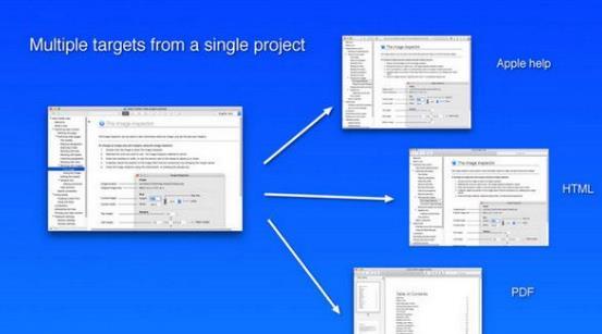 Help Crafter Mac版