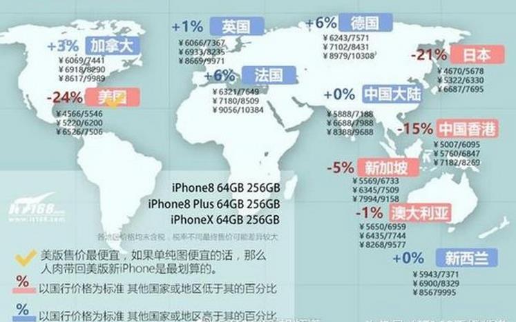 iPhone X配置介绍