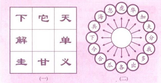 它将每个字的笔顺都进行的生动形象的书写展示,让学习汉字的朋友不