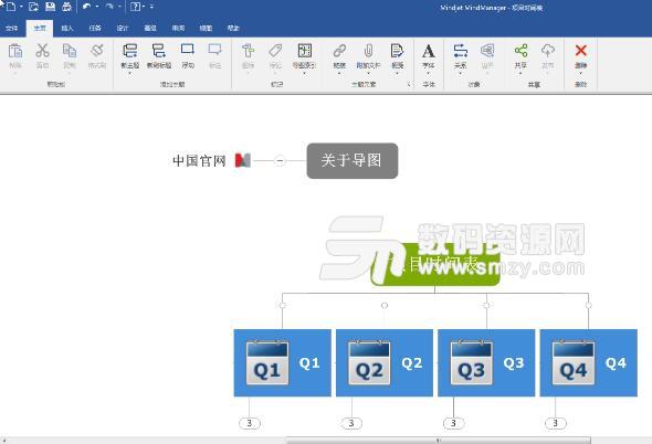 MindManager 2018思维导图软件中文版界面