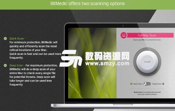 BitMedic AntiVirus for Mac