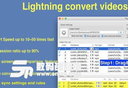 Thunder Video Converter Pro for Mac