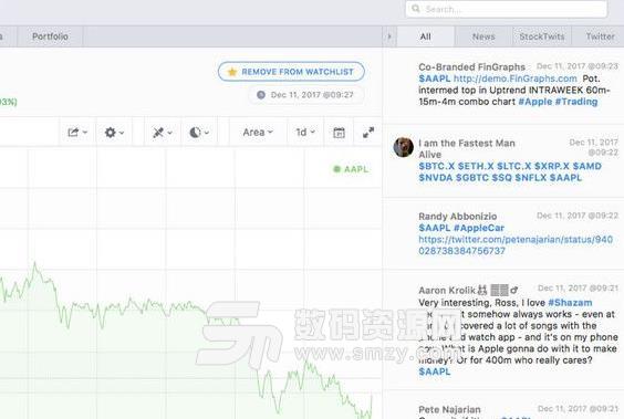 Stockfolio Mac版