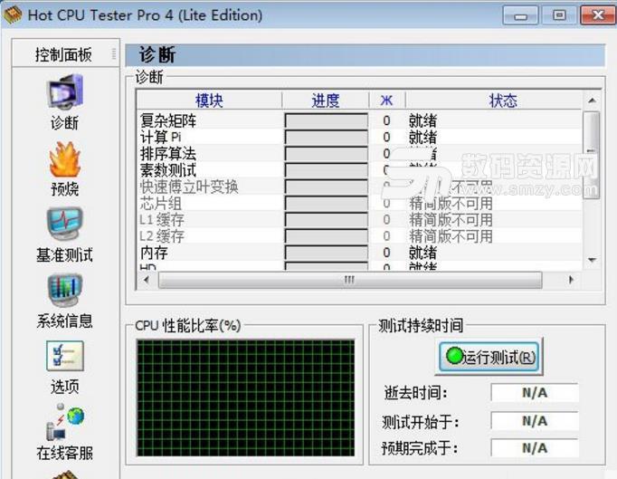 Hot CPU Tester pro绿色版