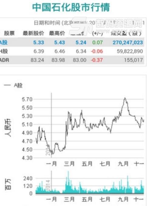 中国石化员工自助系统截图