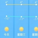 居家天氣正式版