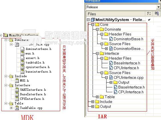 IAR与Keil两款开发工具区别