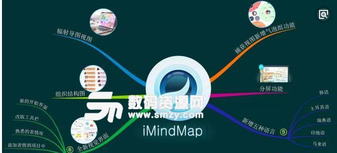iMindMap11注册机破解
