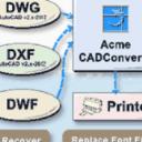 Acme CAD Converter2018汉化版