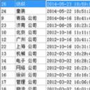 维泰企业名录采集软件