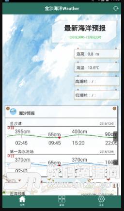 金沙海洋Weather手机版图片