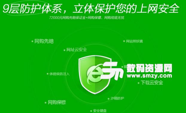 360安全瀏覽器官方版截圖