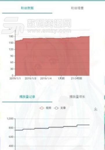 BiliData香港六合彩直播APP