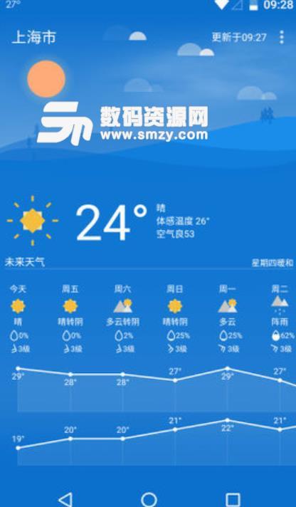 Holi天气谷歌市场版