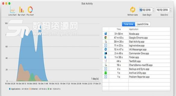 Stat Activity Mac版