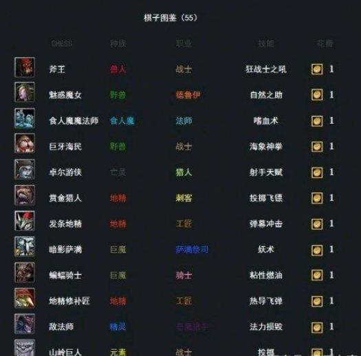 09自走棋全英雄图鉴介绍