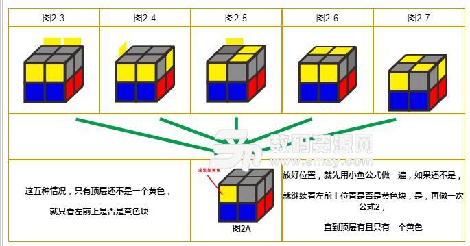 二阶魔方教程公式