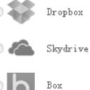 Boxcryptor免費版