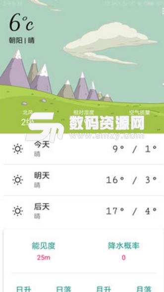 小天气app图片
