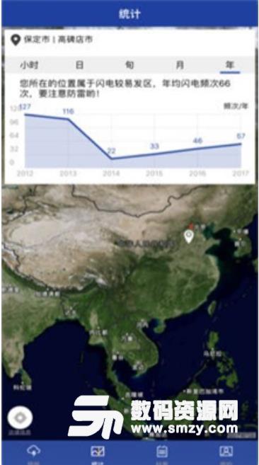 中国雷电气象app手机版