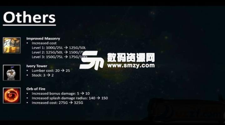 魔兽 争霸 3 冰 封 王座 中文 版 下载