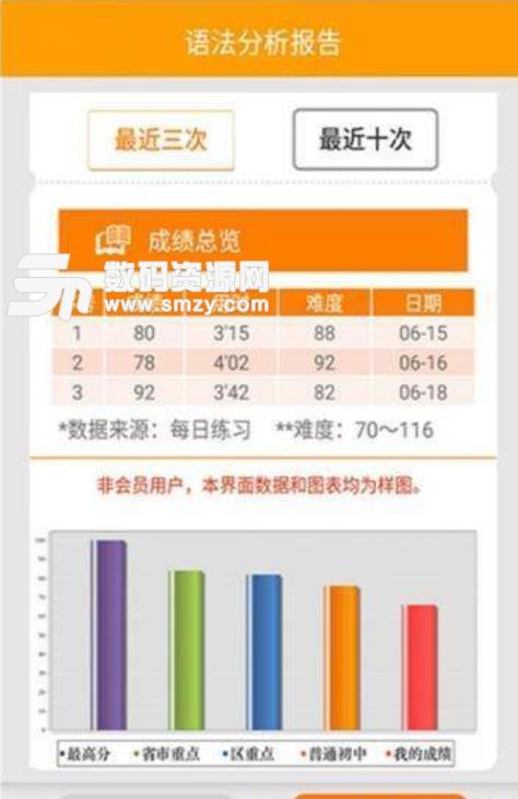 初中语法app手机最新版