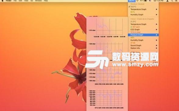 AtmoBar 4 Mac版