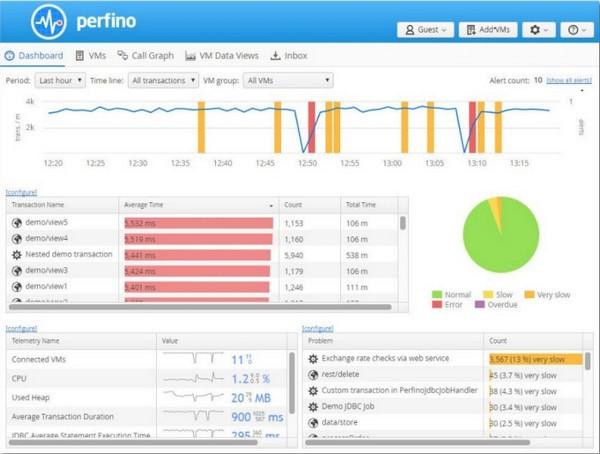 EJ Technologies Perfino(JVM監控工具)綠色版下載
