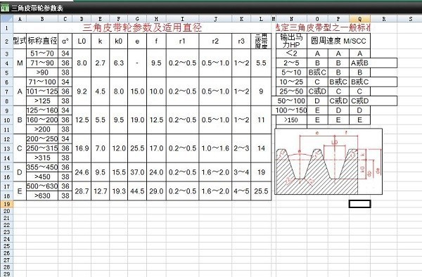 三角皮帶輪參數表最新版