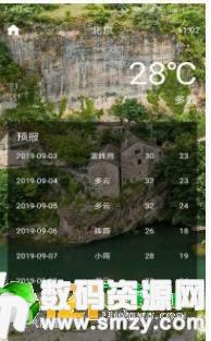 路暢天氣預報手機版